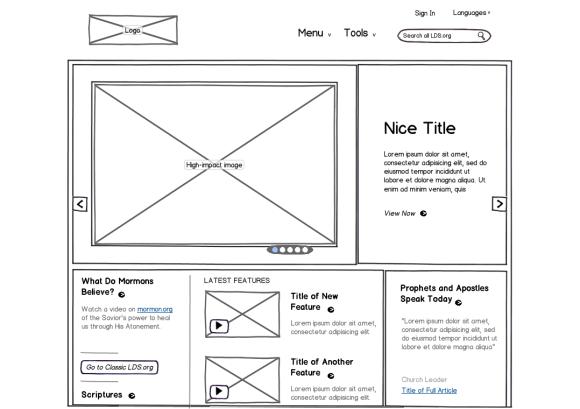 Пользовательский интерфейс главной страницы