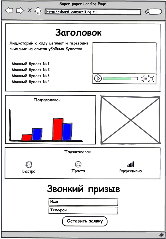 Интерфейс продающей страницы (Landing Page)