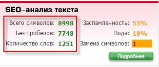 Измерение объема текста через сервис Text.ru