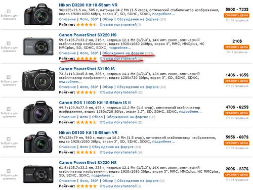Социальное доказательство при выборе фотоаппарата