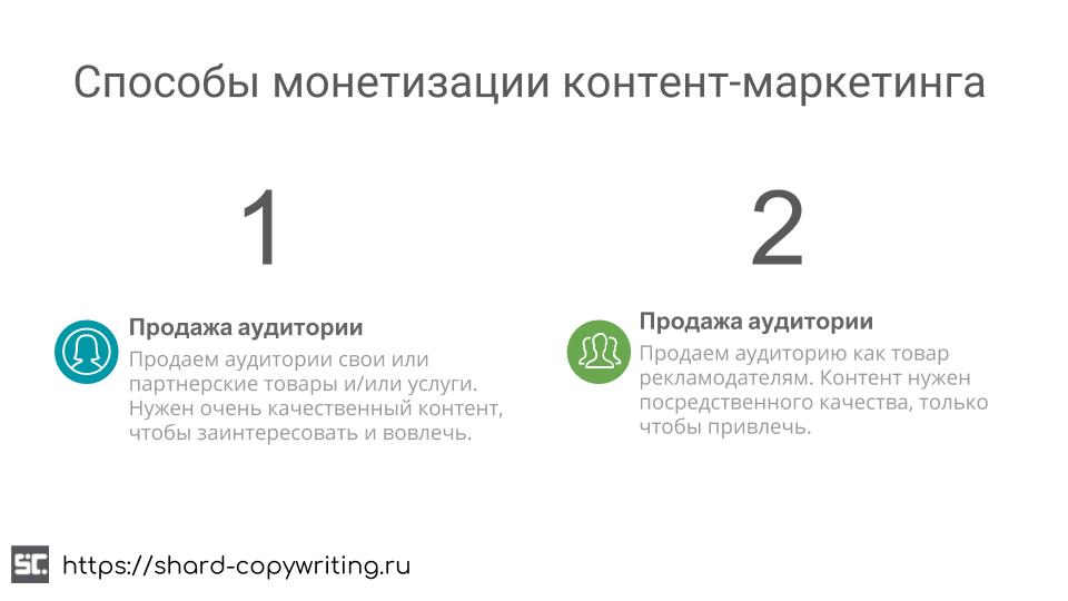 Способы монетизации контент-маркетинга
