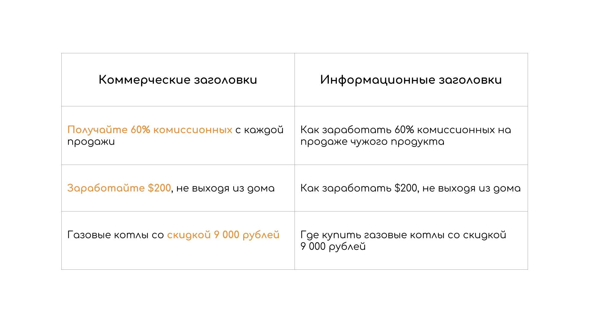 Примеры заголовков с выгодой (1 из 4U)