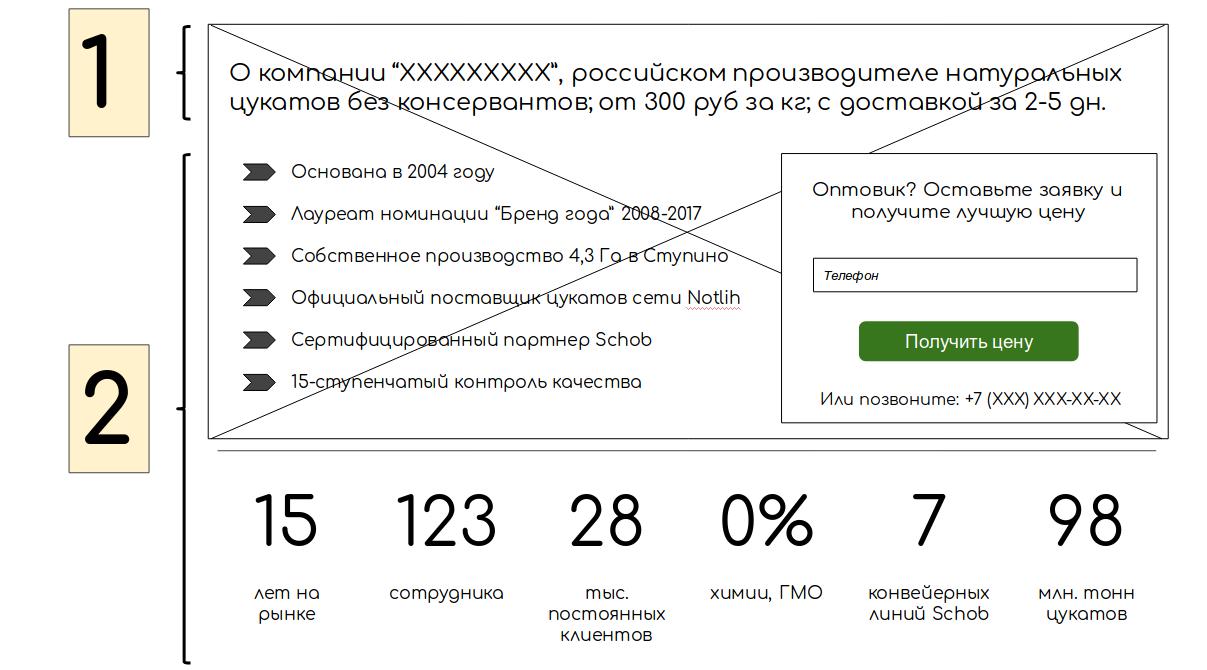 Пример текста о компании: первый экран