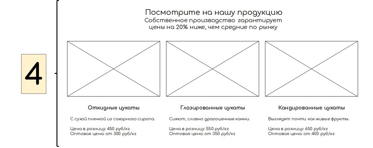 Пример текста о предприятии: кейсы