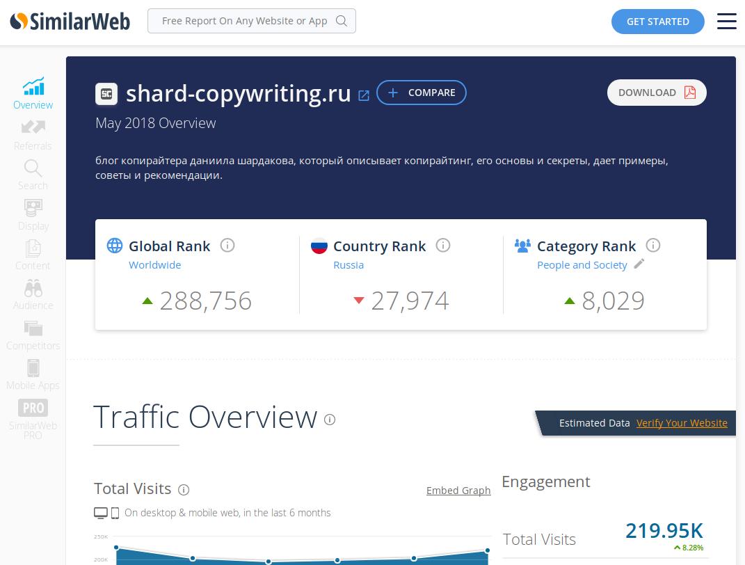 Сайт для поиска конкурентов