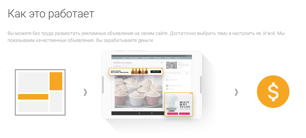 Заработок на рекламе в статьях на платформе Blogger